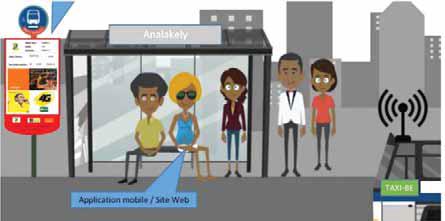 Betaksys Système, la technologie comme solution aux embouteillages